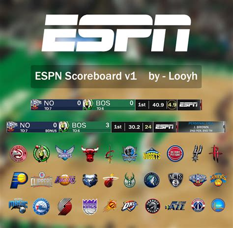 espn nba scoreboard dna of basketball dnaobb nba 2k18 espn scoreboard with