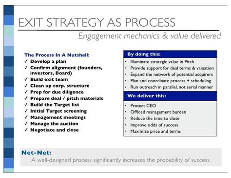 business exit strategy template startup exit strategy thought v7 6