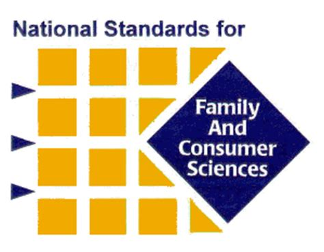 Fccla Family And Consumer Science Lesson Plan Template