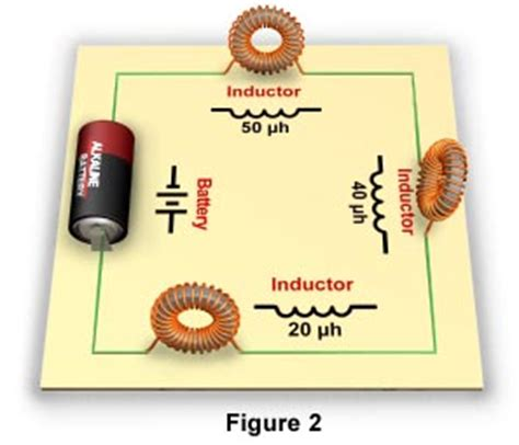 coil inductance in series molecular expressions electricity and magnetism inductance