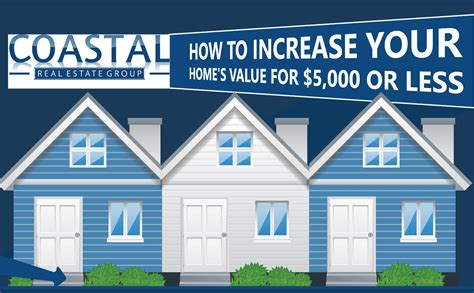 how to boost home values on a budget retipster