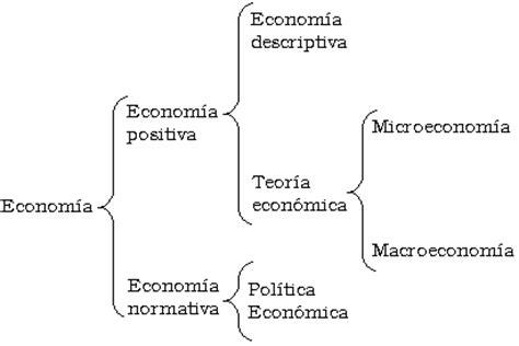 3 preguntas fundamentales de todo sistema economico aula de econom 237 a portal para estudiantes de econom 237 a y