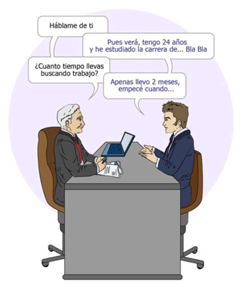 como responder preguntas abiertas y cerradas en ingles entrevista indirecta o abierta