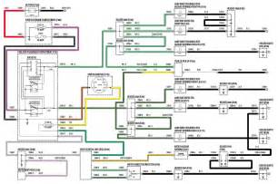 2010 land rover lr2 fuse box diagram 2010 get free image about wiring diagram