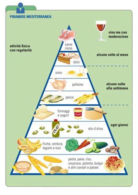 fondazione veronesi alimentazione fondazione veronesi dieta mediterranea una piramide di
