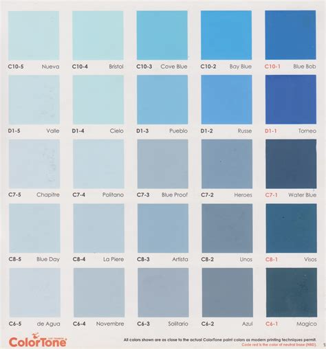 cat rumah minimalis biru tosca jasa renovasi rumah
