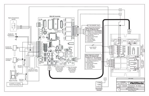 morris minor wiring diagram free wiring