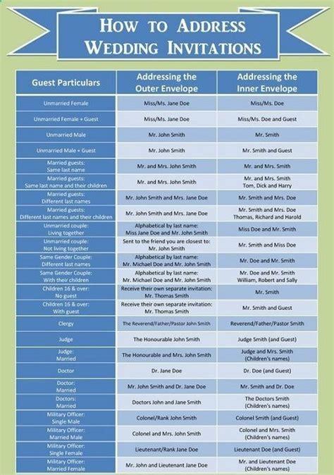 how to address wedding invites wedding sophisticate how to address wedding invitations