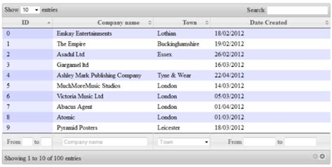 Jquery Filter Table by Jquery Datatables Advanced Filtering In Asp Net Mvc