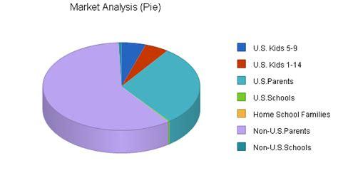 Bmw Target Market Essays by Bmw Target Market Segment