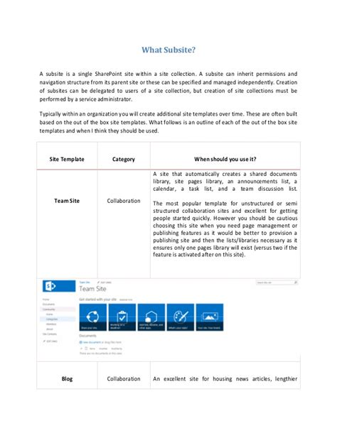 create display template sharepoint 2013 create display template sharepoint 2013 outletsonline info