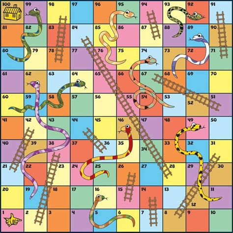 snakes and ladders template found at https www facebook