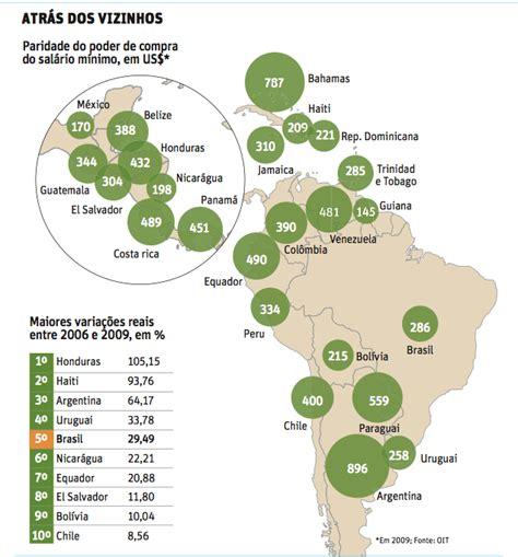 salario mnimo matehuala 360 sal 225 rio m 237 nimo do brasil 233 um dos mais baixos do