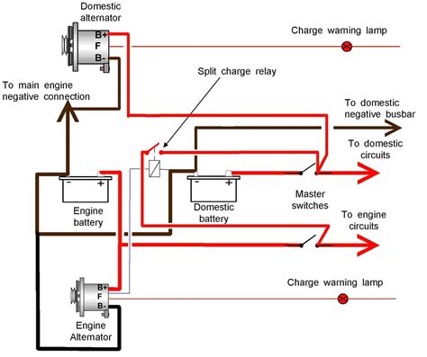 alternator wire diagram wiring diagrams