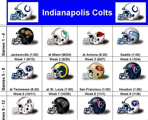 simononsports 2009 indianapolis colts schedule