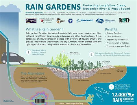 rainfall design criteria uk support black farmers