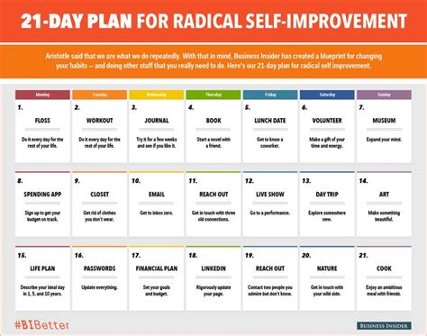 Best 25 21 Days Habit 25 Best Ideas About 21 Days Habit On Mental Health Help Mental Health Care And