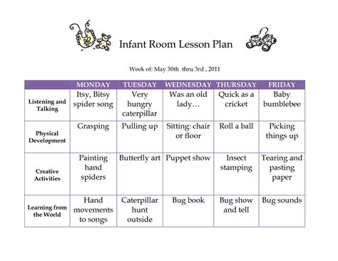Creative Curriculum Blank Lesson Plan June 2011 Infant Curriculum Westlake Childcare Creative Curriculum Lesson Plan Template