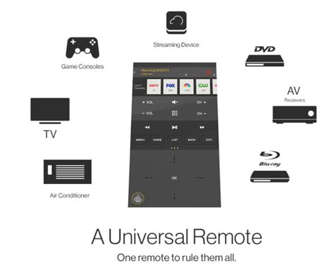 peel smart remote turns your smartphone or tablet into