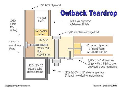 teardrop cer floor plans 1268 best images about teardrop trailers on pinterest