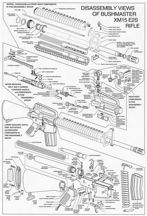 ar 15 parts diagram ar 15 exploded diagram ar free engine image for user