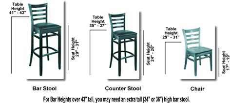 height of a bar top bar stool height chart kitchen bar stool buyers guide height counter dining modern