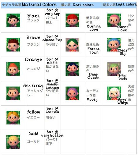 acnl starter hair guide couleurs de cheveux animal crossing new leaf