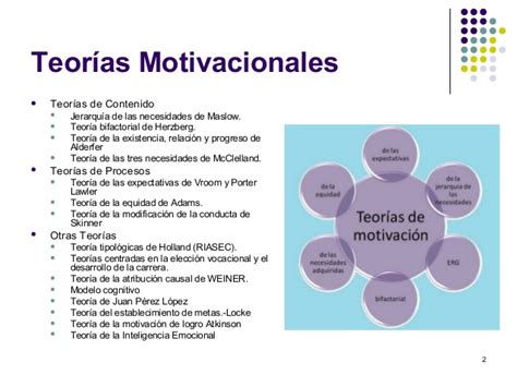Imagenes De Teorias Motivacionales | imagenes de teorias motivacionales teorias motivacionales