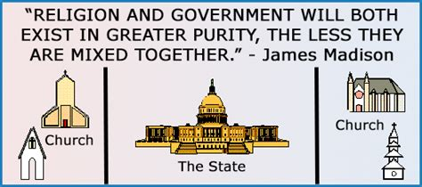 what is the separation of church and state