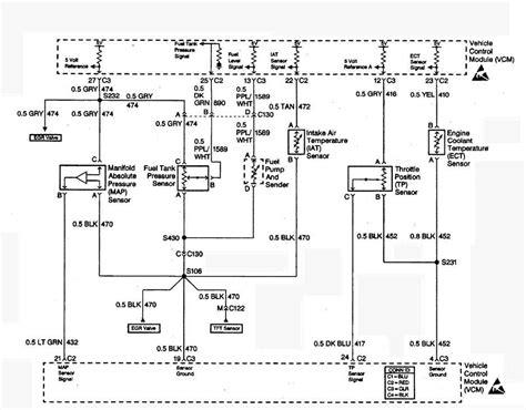 chevrolet scottsdale wiring diagram get free
