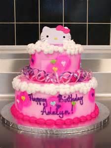 kitty birthday cake ayarel deviantart