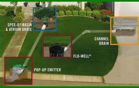backyard water drainage solutions 1000 images about yard flooding solutions on pinterest