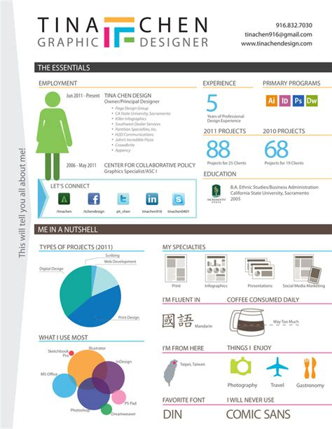 Resume Graphic Design Infographic Exles Of Creative Graphic Design Resumes Infographics 2012