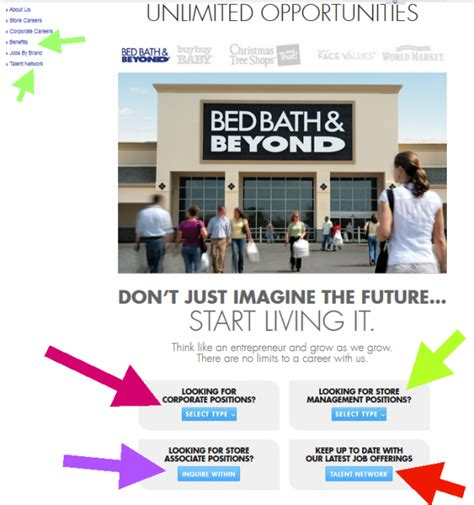 bed bath and beyond careers bed bath and beyond career guide bed bath and beyond