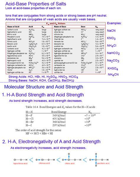 Acid Strength Table by Uncategorized Acid And Bases Worksheet Answer Key Klimttreeoflife Resume Site