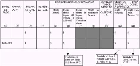 ley impuesto sobre la renta en honduras 2016 ley impuesto sobre la renta en honduras 2016