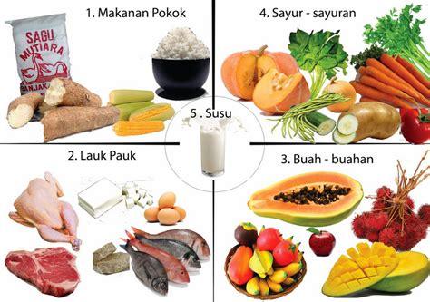 Rahasia Sehat Ibu Menyusui Bayi Dan Balita Menu Sehat contoh dan manfaat makanan 4 sehat 5 sempurna