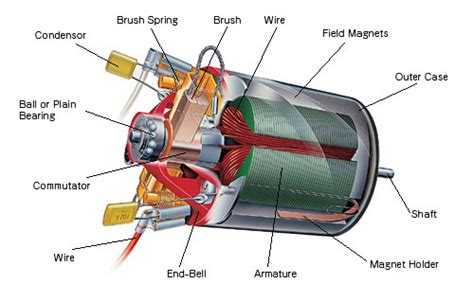 electric motor parts diagram