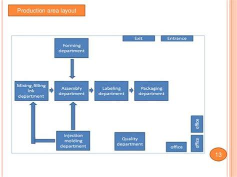 pharmaceutical plant layout design ppt pen facility layout