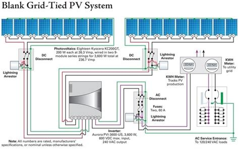 6 answers in grid pv systems is it worthy to