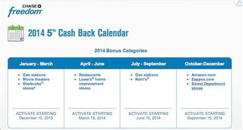 Freedom 5 Calendar Freedom Calendar 5 2014 Calendar Template 2016
