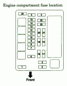 2003 mitsubishi eclipse fuse box diagram pictures to pin on pinsdaddy