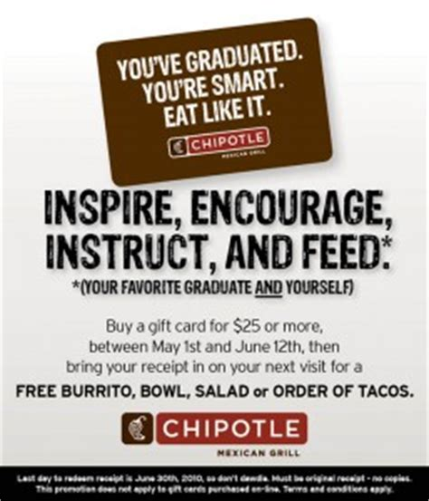 Chipotle Gift Card Deal - chipotle free burrito bowl salad or tacos w 25 gift card purchase stretching a