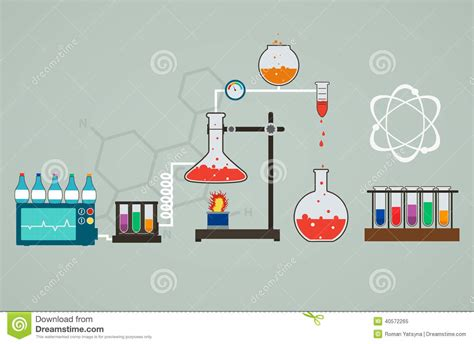 chemistry infographic template of medical research stock