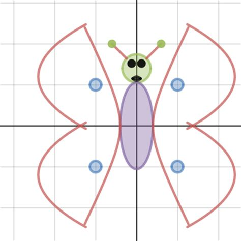 conic sections project with equations butterfly conic section project