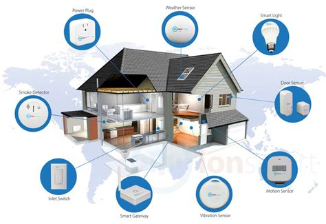smart homes solutions connect booming vietnamese real estate with iot