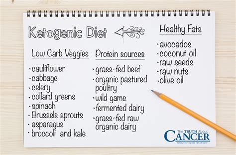 ketogenic diet the complete ketogenic diet meal plan recipe guide for beginners books how the ketogenic diet weakens cancer cells