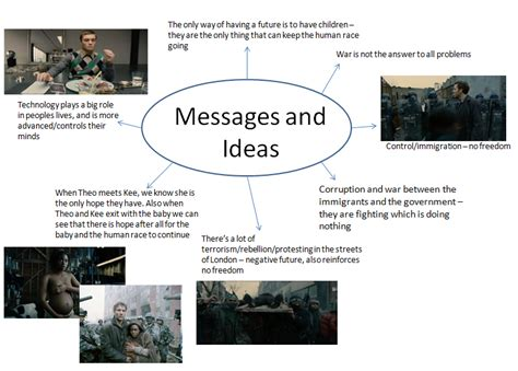 themes in film studies film studies children of men mood board messages ideas