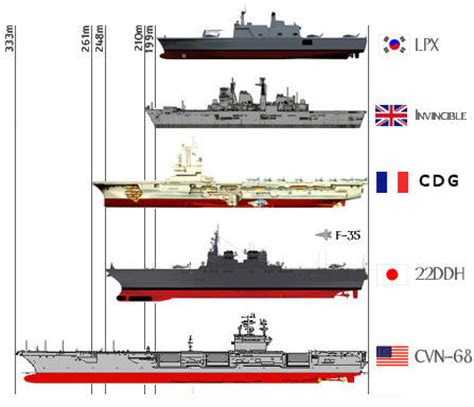 Hyuga Class Helicopter Destroyer Ship 11250 F Toys japanese aircraft carrier