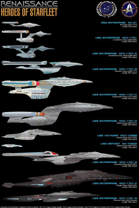 star trek ships of the many faces of the uss enterprise star trek starships star trek ships i am